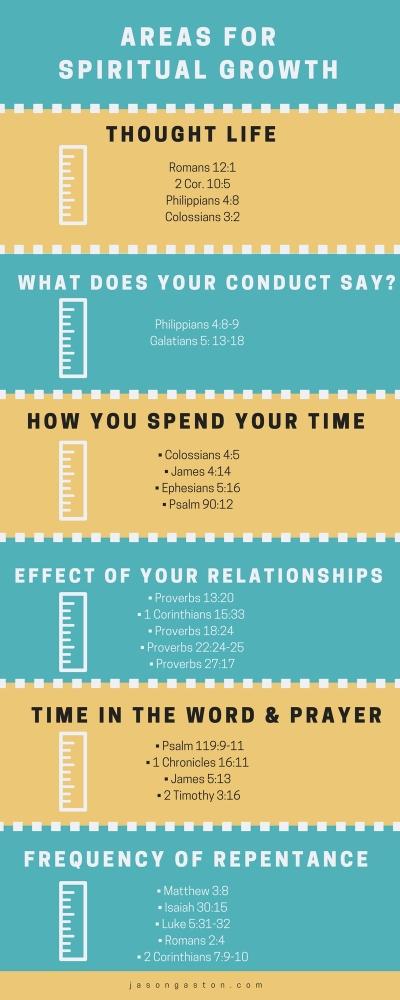 Spiritual growth chart (1).jpg